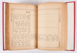清代通史. [Qing dai tong shi]. [General History of Qing Dynasty]. 北平文史政治學院講稿 (卷下之一) & (卷下之二) . [Lecture Notes of Peking Political College of Culture and History].. (Volume One and Volume Two of Part Three).